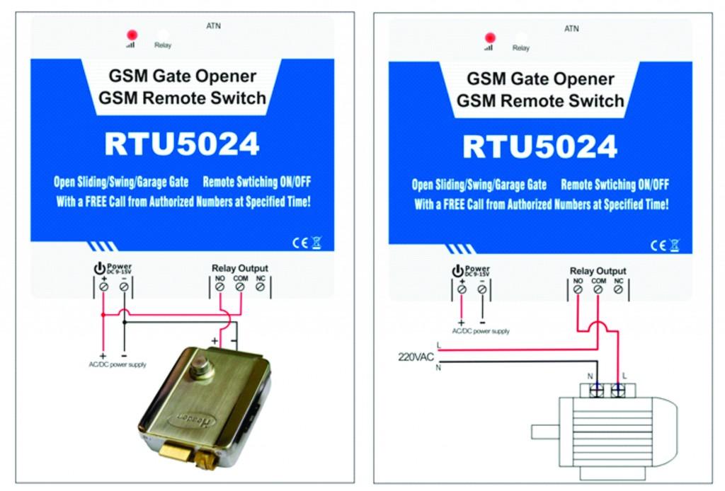 RTU 5024 vezava el naprav